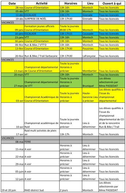 VTT et Course d'Orientation : Bienvenue   VTT et Course d